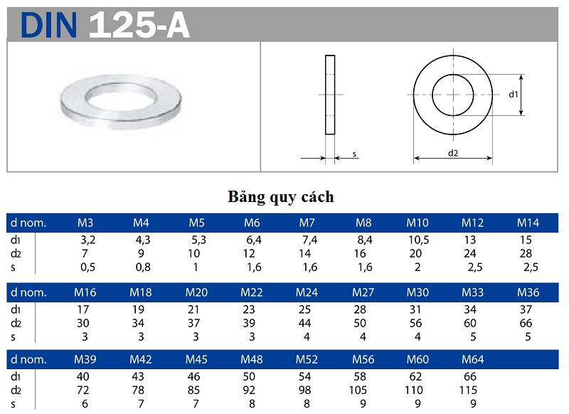 long-den-phang-DIN 125
