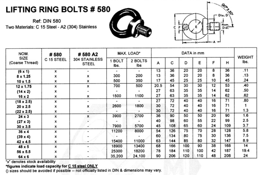 bu-long-mat-DIN 580